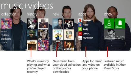 Windows Phone Music and Video Hub