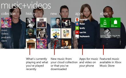 Windows Phone Music and Video Hub